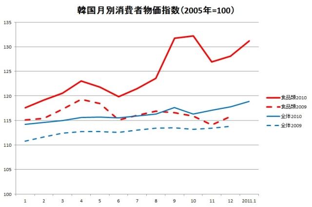 物価統制 : 【嘘か誠か】日本が...